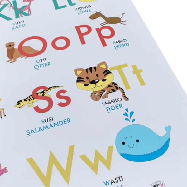 Nahaufnahme des ABC-Posters mit Tieren